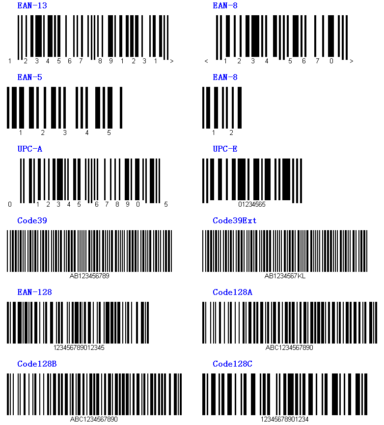 What is 1D barcode and 2D barcode